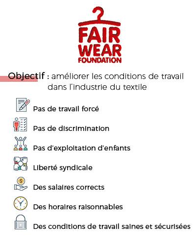 fair-wear-foundation---visuel